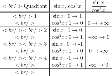 \begin{array}{|c|c|c|} \hline<br />