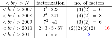 \begin{array}{|c|c|c|}\hline<br />