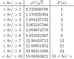 \begin{array}{c|c|c}<br />