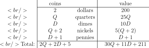 \begin{array}{c|cc|ccc|}&amp; \text{coins} &amp; &amp;&amp;  \text{value} \ \cline{2-3} \cline{4-5}<br />