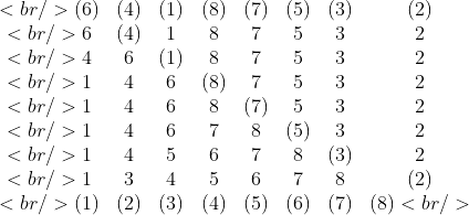 \begin{matrix}<br /> (6) &amp; (4) &amp; (1) &amp; (8) &amp; (7) &amp; (5) &amp; (3) &amp; (2)\\ <br /> 6 &amp; (4) &amp; 1 &amp; 8 &amp; 7 &amp; 5 &amp; 3 &amp; 2\\<br /> 4 &amp; 6 &amp; (1) &amp; 8 &amp; 7 &amp; 5 &amp; 3 &amp; 2\\ <br /> 1 &amp; 4 &amp; 6 &amp; (8) &amp; 7 &amp; 5 &amp; 3 &amp; 2\\ <br /> 1 &amp; 4 &amp; 6 &amp; 8 &amp; (7) &amp; 5 &amp; 3 &amp; 2 \\ <br /> 1 &amp; 4 &amp; 6 &amp; 7 &amp; 8 &amp; (5) &amp; 3 &amp; 2\\ <br /> 1 &amp; 4 &amp; 5 &amp; 6 &amp; 7 &amp; 8 &amp; (3) &amp; 2\\ <br /> 1 &amp; 3 &amp; 4 &amp; 5 &amp; 6 &amp; 7 &amp; 8 &amp; (2)\\<br /> (1) &amp; (2) &amp; (3) &amp; (4) &amp; (5) &amp; (6) &amp; (7) &amp; (8)<br /> \end{matrix}