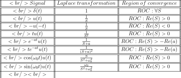\displaystyle\begin{array}[b]{||c||c||c||}\hline<br />