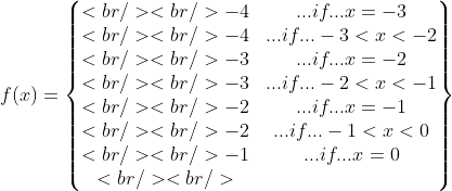 f(x)=\begin{Bmatrix}<br /> <br /> -4&amp;...if... x=-3\\<br /> <br /> -4&amp;...if...-3&lt; x&lt;-2\\<br /> <br /> -3&amp;...if...x=-2\\<br /> <br /> -3&amp;...if...-2&lt; x&lt;-1\\<br /> <br /> -2&amp;...if...x=-1\\<br /> <br /> -2&amp;...if...-1&lt; x&lt;0\\<br /> <br /> -1&amp;...if...x=0\\<br /> <br /> \end{Bmatrix}