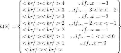 h(x)=\begin{Bmatrix}<br /> <br />  4&amp;...if... x=-3\\<br /> <br /> 3&amp;...if...-3&lt; x&lt;-2\\<br /> <br /> 3&amp;...if...x=-2\\<br /> <br />  2&amp;...if...-2&lt; x&lt;-1\\<br /> <br /> 2&amp;...if...x=-1\\<br /> <br />  1&amp;...if...-1&lt; x&lt;0\\<br /> <br /> 1&amp;...if...x=0\\<br /> <br /> \end{Bmatrix}